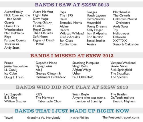 sxsw2013_bands2